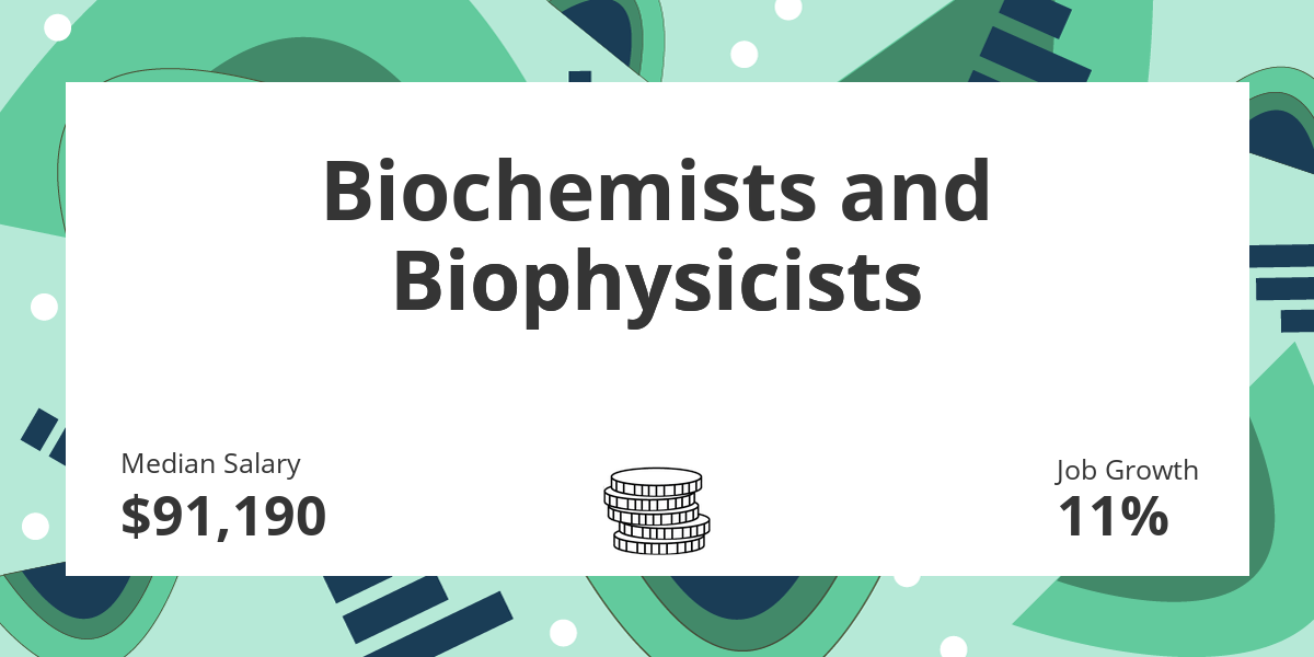 biochemists and biophysicists  salary  education  and job