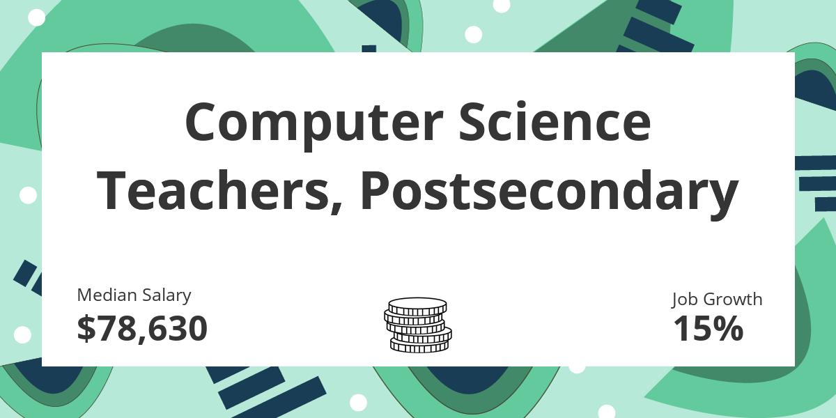 Computer Science Teachers, Postsecondary: Salary, Education