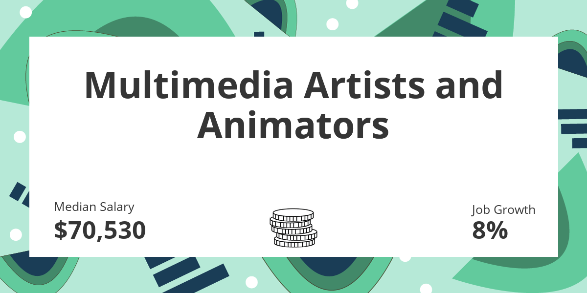 multimedia artists and animators  salary  education  and